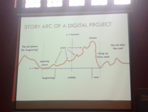 Story arc of a digital project